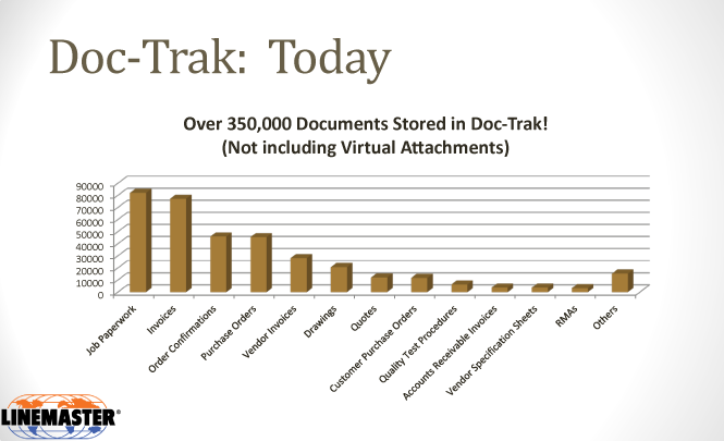 Over 350,000 Documents Stored in Doc-Trak